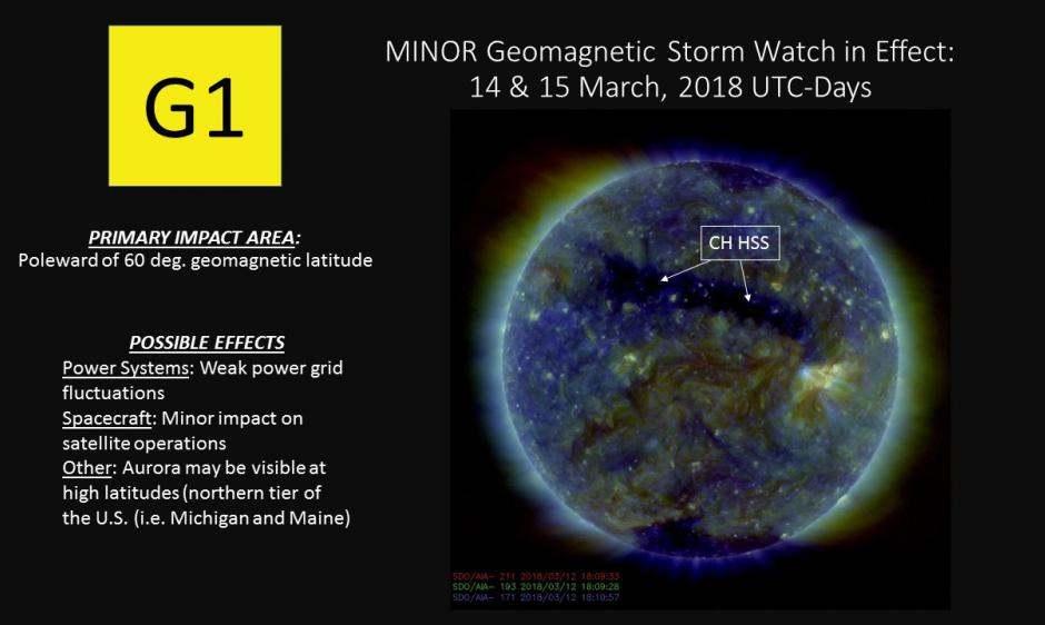 Warnung am Horizont  Sonnensturm rast auf Erde zu!